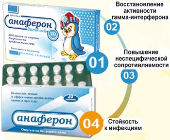 Анаферон - быстрая помощь при простуде и гриппе