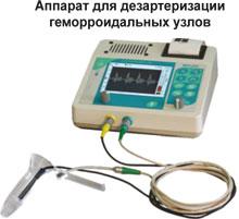 Аппарат для дезартеризации геморроидальных узлов