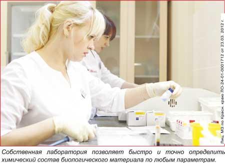 Лаборатория, Центр Современной Кардиологии