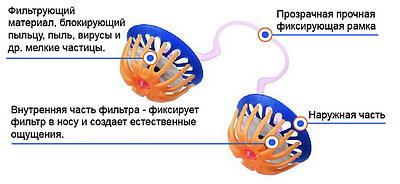 filtri-dly-nosa-japan-krasnoyarsk