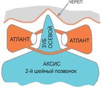 lechenie-osteohondrosa-krasnoyarsk