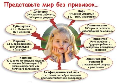 Плюсы прививок