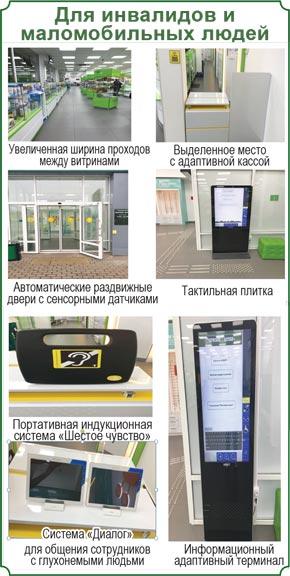 Аптека для маломобильных граждан и инвалидов