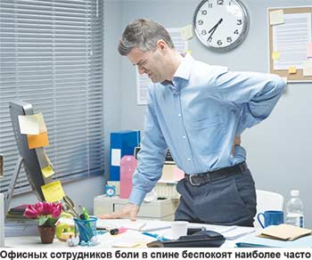 Офисные боли в спине