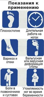Ортопедическая обувь женская, Красноярск